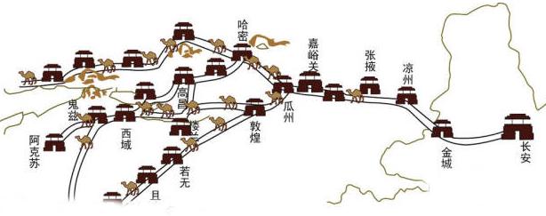 夫中西学问, 本自相互得失, 为华人计, 宜以中学为体, 西学为用。 《清.匡时策.沈毓桂》。中体西用是清末洋务运动行动纲领, 本文借以探讨我国物流业迈向国际贸易顶层发展路线图。中体宋元时代 舶舟商人 的海上丝绸之路运营模式; 西用  集合现代国际贸易和国际物流为一体的 移动浮港 。本文以 古为今用 、 洋为中用 为思路, 探索一条我国物流界重返国际经济贸易顶层位置的路径和方法。 一、洋为中用--物流业利润太薄 21世纪开始物流业在中国盛行。科学, 乃分科之学, 它将国际贸