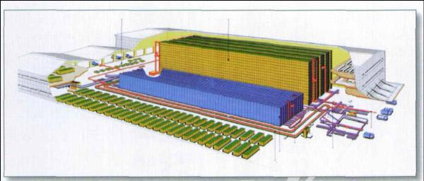 图3 自动化立体仓库示意图