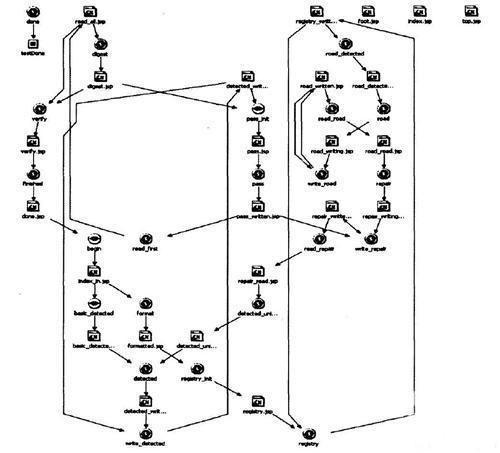 下面是一段最基本的访问edge server,使用alepc来通过逻辑读卡器将