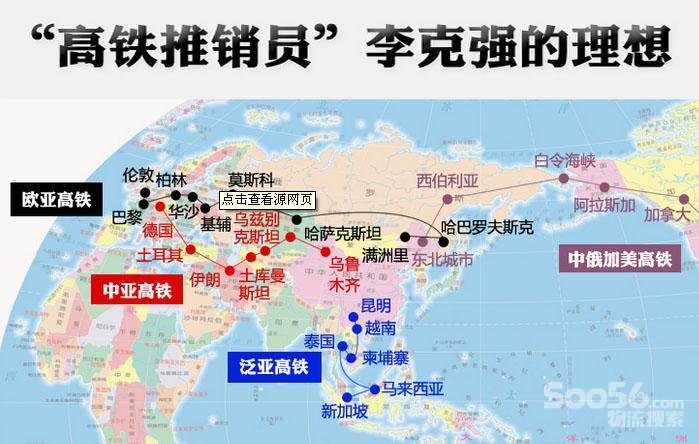 中国跟俄罗斯及欧洲的合作