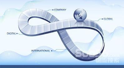 工业4.0走红中国的背后_物流搜索网