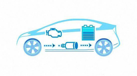 明确了纯电动以及插电式混合动力汽车的补贴政策,第二批新能高清图片